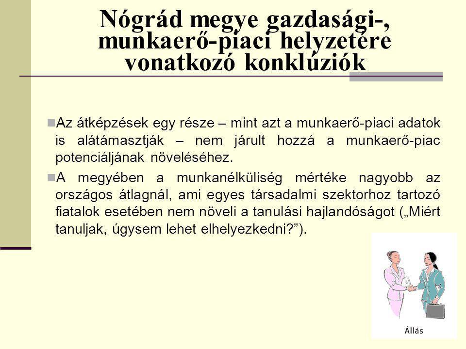 Nógrád megye gazdasági-, munkaerő-piaci helyzetére vonatkozó konklúziók Az átképzések egy része – mint azt a munkaerő-piaci adatok is alátámasztják – nem járult hozzá a munkaerő-piac potenciáljának növeléséhez.