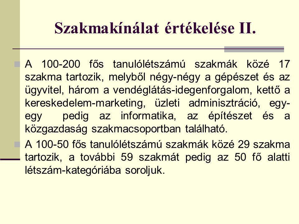 Szakmakínálat értékelése II.
