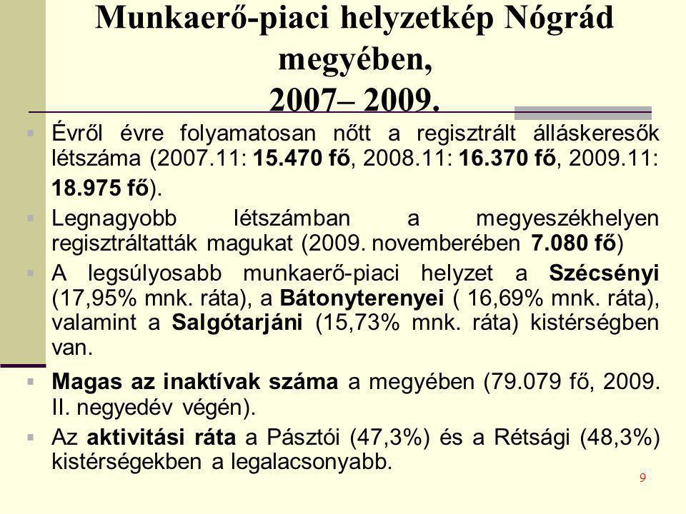 9 Munkaerő-piaci helyzetkép Nógrád megyében, 2007– 2009.