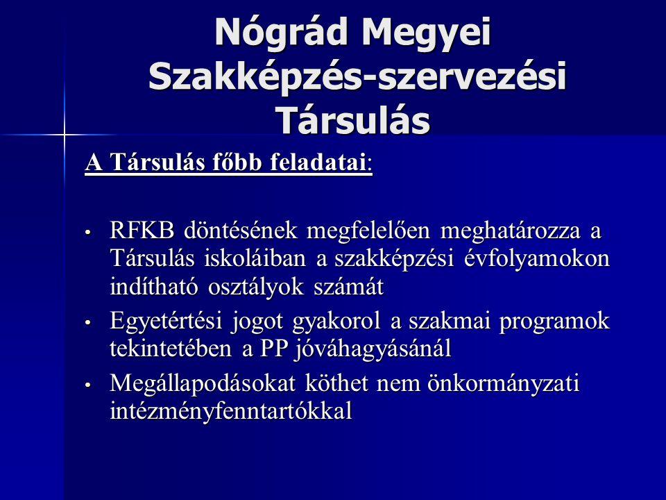 Nógrád Megyei Szakképzés-szervezési Társulás A Társulás főbb feladatai: RFKB döntésének megfelelően meghatározza a Társulás iskoláiban a szakképzési é