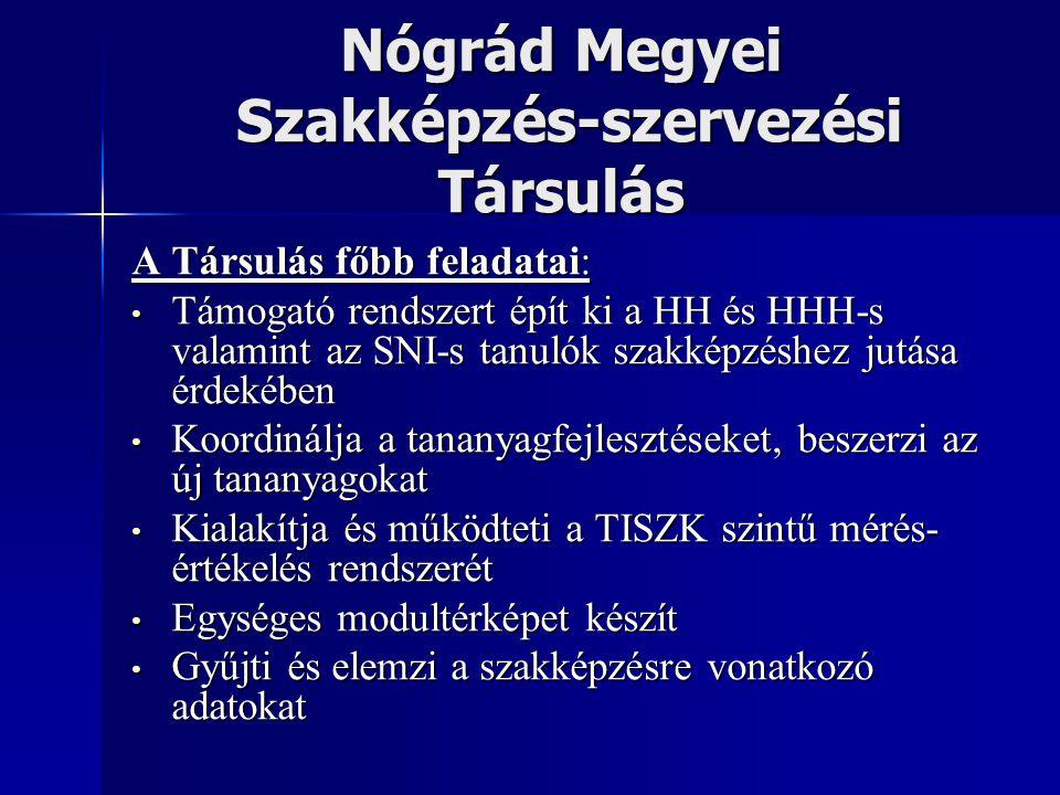 Nógrád Megyei Szakképzés-szervezési Társulás A Társulás főbb feladatai: Támogató rendszert épít ki a HH és HHH-s valamint az SNI-s tanulók szakképzésh