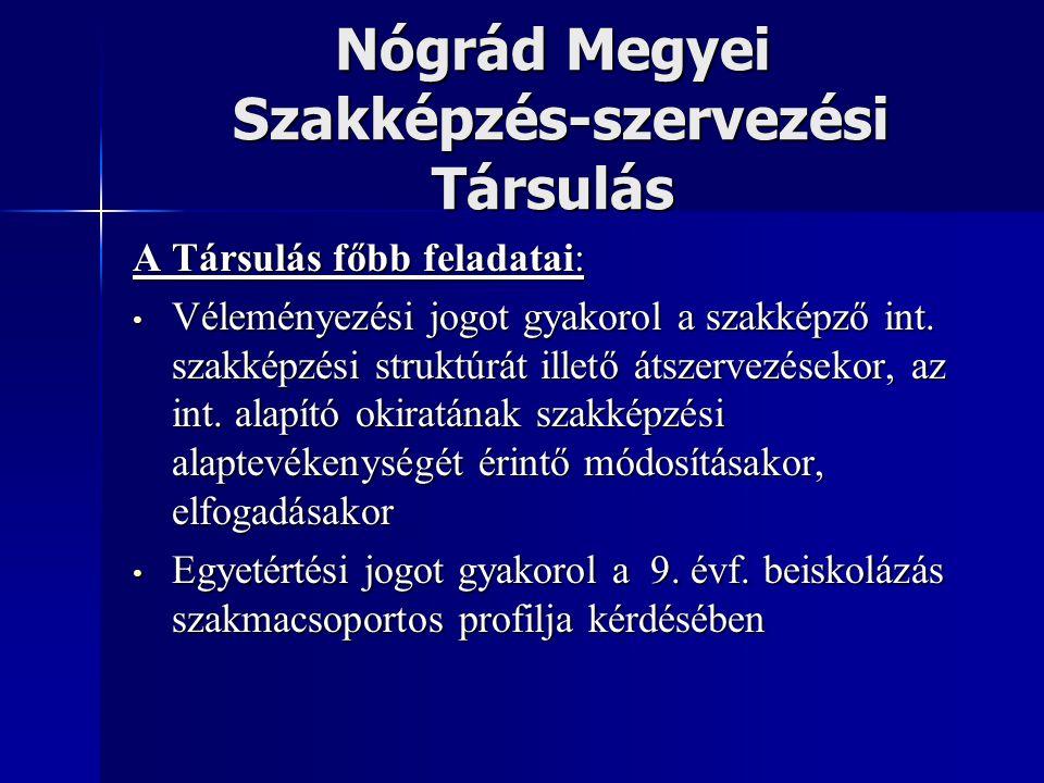 Nógrád Megyei Szakképzés-szervezési Társulás A Társulás főbb feladatai: Véleményezési jogot gyakorol a szakképző int. szakképzési struktúrát illető át