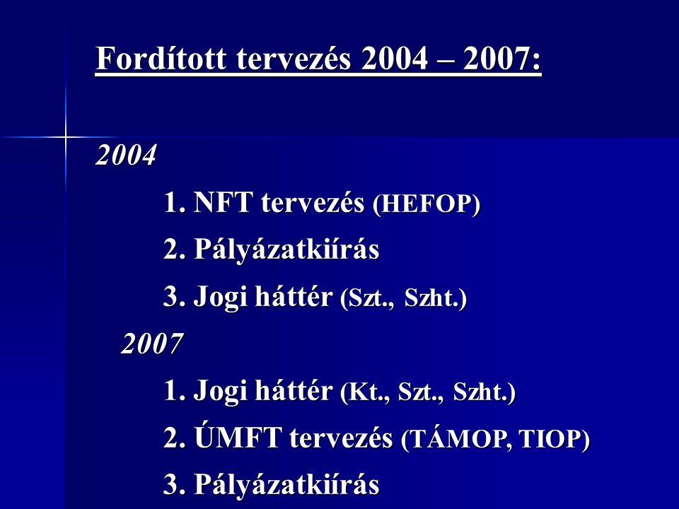 Fordított tervezés 2004 – 2007: 2004 1. NFT tervezés (HEFOP) 2. Pályázatkiírás 3. Jogi háttér (Szt., Szht.) 2007 1. Jogi háttér (Kt., Szt., Szht.) 2.