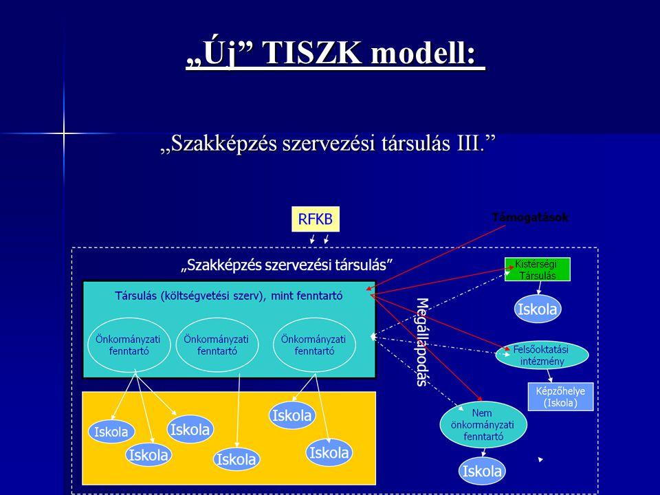 """""""Új TISZK modell: """"Új TISZK modell:"""
