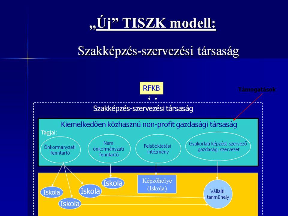 """""""Új"""" TISZK modell: """"Új"""" TISZK modell:"""