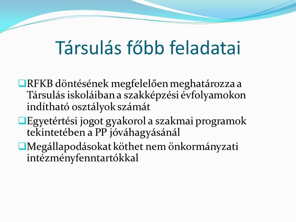 Társulás főbb feladatai  RFKB döntésének megfelelően meghatározza a Társulás iskoláiban a szakképzési évfolyamokon indítható osztályok számát  Egyetértési jogot gyakorol a szakmai programok tekintetében a PP jóváhagyásánál  Megállapodásokat köthet nem önkormányzati intézményfenntartókkal