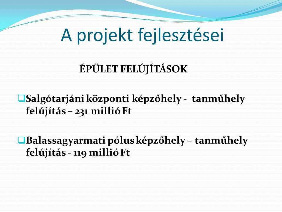 A projekt fejlesztései ÉPÜLET FELÚJÍTÁSOK  Salgótarjáni központi képzőhely - tanműhely felújítás – 231 millió Ft  Balassagyarmati pólus képzőhely – tanműhely felújítás - 119 millió Ft
