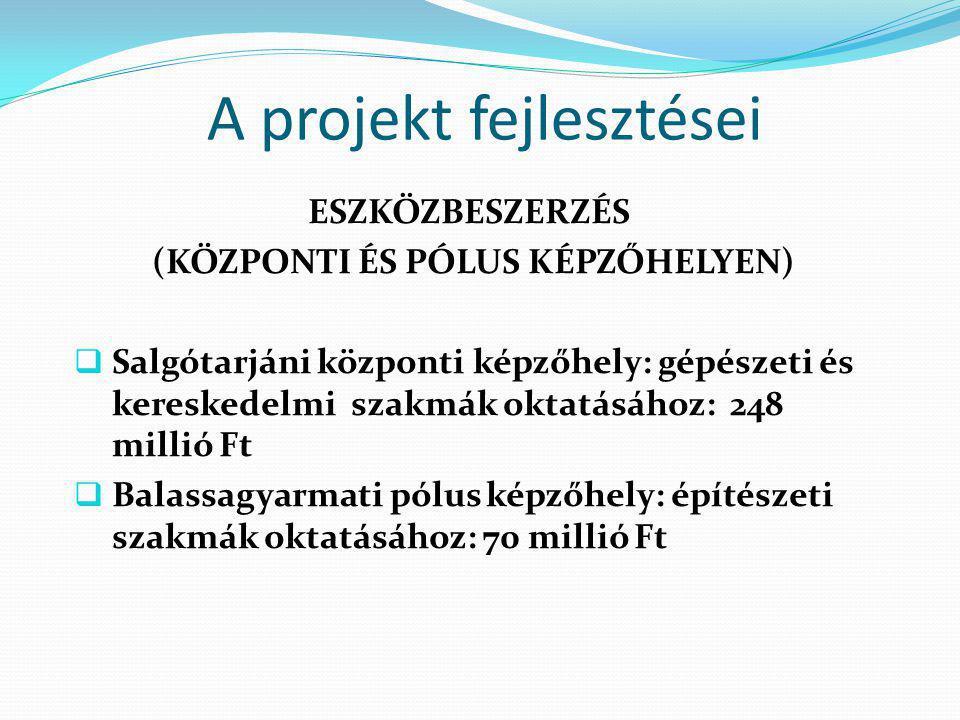 A projekt fejlesztései ESZKÖZBESZERZÉS (KÖZPONTI ÉS PÓLUS KÉPZŐHELYEN)  Salgótarjáni központi képzőhely: gépészeti és kereskedelmi szakmák oktatásához: 248 millió Ft  Balassagyarmati pólus képzőhely: építészeti szakmák oktatásához: 70 millió Ft