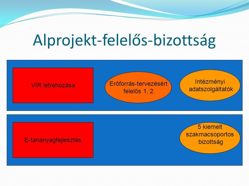 Alprojekt-felelős-bizottság VIR létrehozása Erőforrás-tervezésért felelős 1, 2. Intézményi adatszolgáltatók E-tananyagfejlesztés 5 kiemelt szakmacsopo