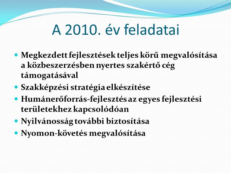 A 2010. év feladatai Megkezdett fejlesztések teljes körű megvalósítása a közbeszerzésben nyertes szakértő cég támogatásával Szakképzési stratégia elké