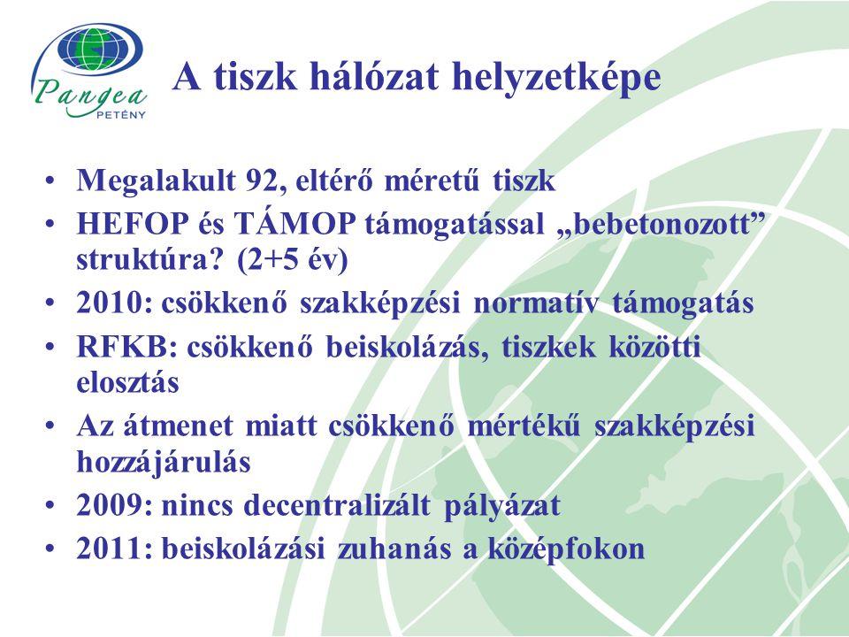 """A tiszk hálózat helyzetképe Megalakult 92, eltérő méretű tiszk HEFOP és TÁMOP támogatással """"bebetonozott struktúra."""