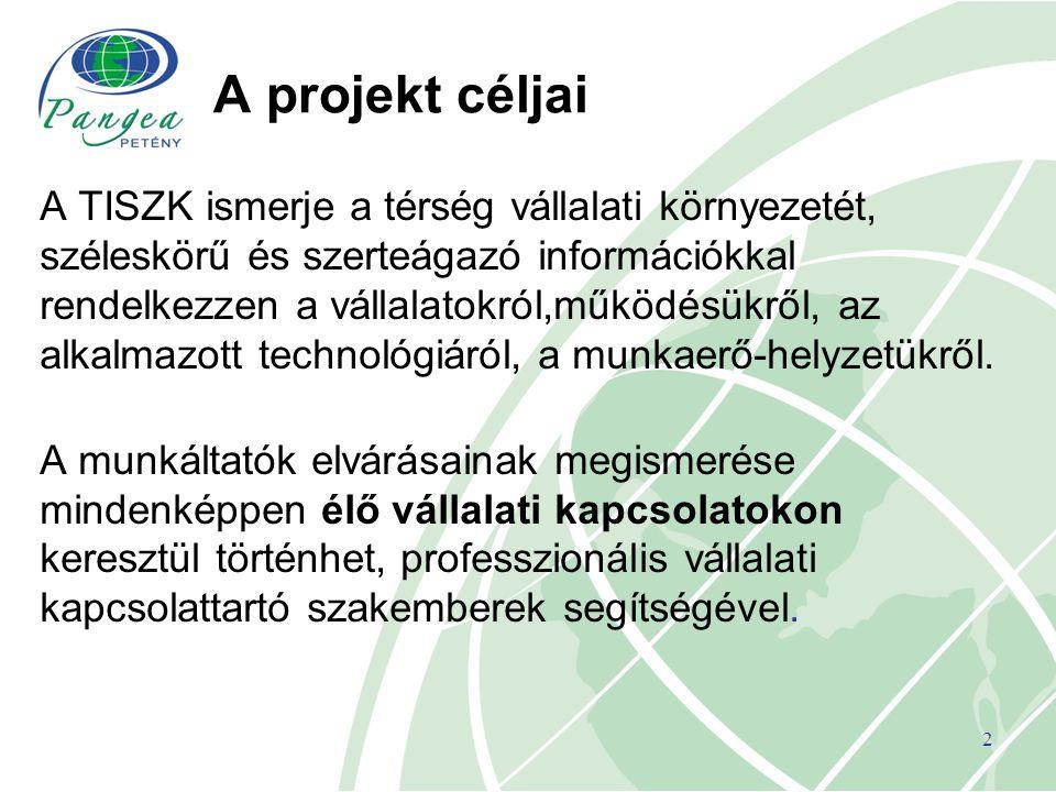2 A projekt céljai A TISZK ismerje a térség vállalati környezetét, széleskörű és szerteágazó információkkal rendelkezzen a vállalatokról,működésükről,