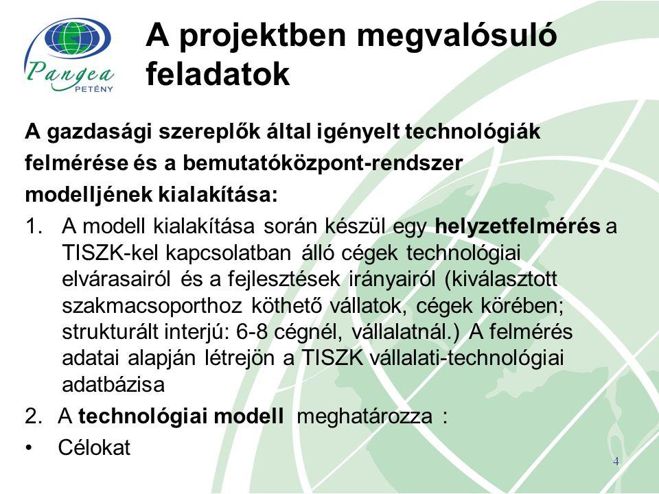 A projektben megvalósuló feladatok A lehetséges és bemutatni kívánt technológiákat, eszközöket (a térségi vállalati technológiák és a TISZK képzési profiljának figyelembe vételével) A beruházási és forrásszükségletet Az érdekelt felek bevonására és együttműködésére vonatkozó tartalmi és formai elemeket 3.Külső gyakorlati képzőhelyek felmérése; kamarai akkreditáció előkészítése (önálló vállalati képzőhelyként / üzemközi képzőhelyként) – prioritást élvezve az alacsony tanulószerződési aránnyal rendelkező szakmacsoportokban