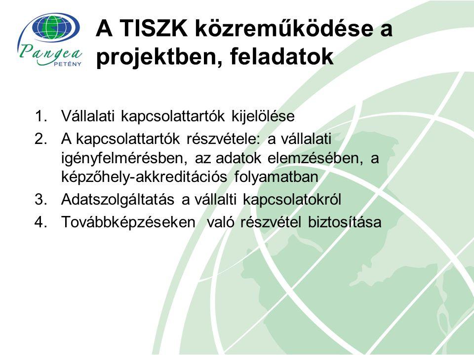 A TISZK közreműködése a projektben, feladatok 1.Vállalati kapcsolattartók kijelölése 2.A kapcsolattartók részvétele: a vállalati igényfelmérésben, az
