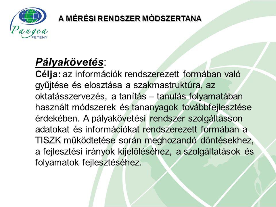 A MÉRÉSI RENDSZER MÓDSZERTANA Pályakövetés: Célja: az információk rendszerezett formában való gyűjtése és elosztása a szakmastruktúra, az oktatásszervezés, a tanítás – tanulás folyamatában használt módszerek és tananyagok továbbfejlesztése érdekében.