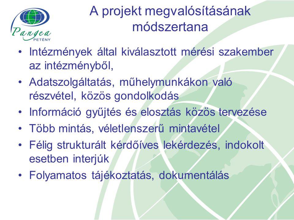 A projekt megvalósításának módszertana Intézmények által kiválasztott mérési szakember az intézményből, Adatszolgáltatás, műhelymunkákon való részvétel, közös gondolkodás Információ gyűjtés és elosztás közös tervezése Több mintás, véletlenszerű mintavétel Félig strukturált kérdőíves lekérdezés, indokolt esetben interjúk Folyamatos tájékoztatás, dokumentálás