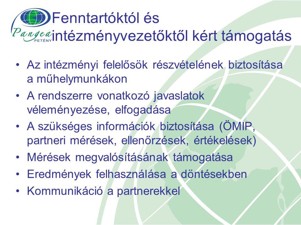 Fenntartóktól és intézményvezetőktől kért támogatás Az intézményi felelősök részvételének biztosítása a műhelymunkákon A rendszerre vonatkozó javaslatok véleményezése, elfogadása A szükséges információk biztosítása (ÖMIP, partneri mérések, ellenőrzések, értékelések) Mérések megvalósításának támogatása Eredmények felhasználása a döntésekben Kommunikáció a partnerekkel