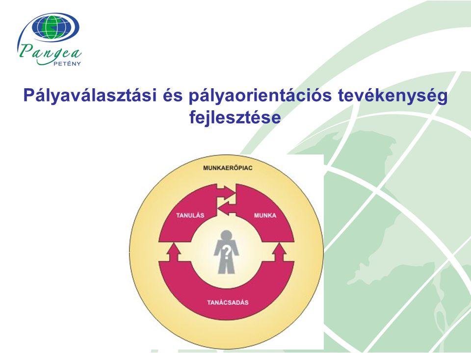 Pályaválasztási és pályaorientációs tevékenység fejlesztése