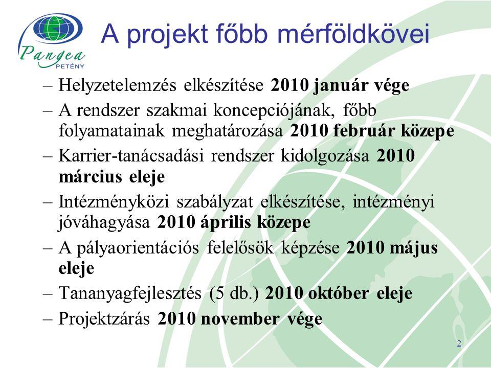 2 A projekt főbb mérföldkövei –Helyzetelemzés elkészítése 2010 január vége –A rendszer szakmai koncepciójának, főbb folyamatainak meghatározása 2010 f