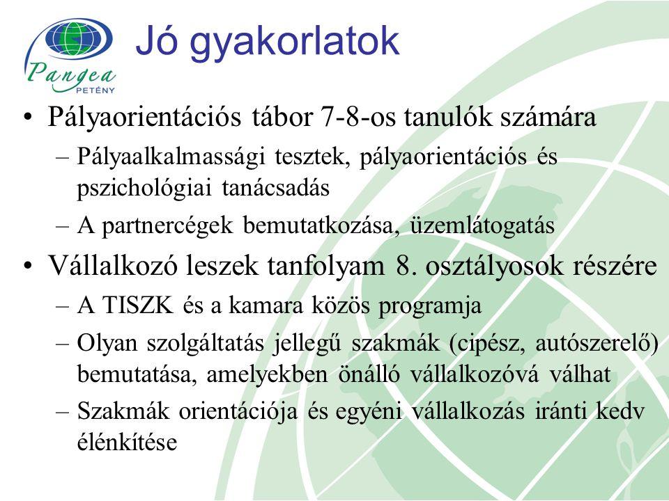 Jó gyakorlatok Pályaorientációs tábor 7-8-os tanulók számára –Pályaalkalmassági tesztek, pályaorientációs és pszichológiai tanácsadás –A partnercégek
