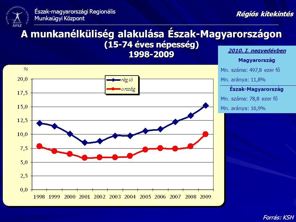 Észak-magyarországi Regionális Munkaügyi Központ A munkanélküliség alakulása Észak-Magyarországon (15-74 éves népesség) 1998-2009 Forrás: KSH Régiós k
