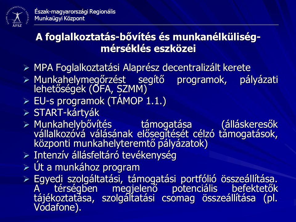 Észak-magyarországi Regionális Munkaügyi Központ A foglalkoztatás-bővítés és munkanélküliség- mérséklés eszközei  MPA Foglalkoztatási Alaprész decent