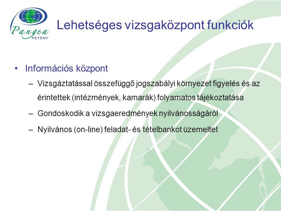 Lehetséges vizsgaközpont funkciók Információs központ –Vizsgáztatással összefüggő jogszabályi környezet figyelés és az érintettek (intézmények, kamarák) folyamatos tájékoztatása –Gondoskodik a vizsgaeredmények nyilvánosságáról –Nyilvános (on-line) feladat- és tételbankot üzemeltet