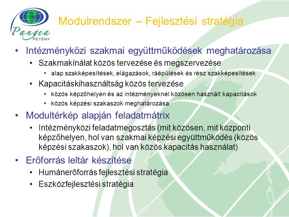 Modulrendszer – Fejlesztési stratégia Intézményközi szakmai együttműködések meghatározása Szakmakínálat közös tervezése és megszervezése alap szakképesítések, elágazások, ráépülések és rész szakképesítések Kapacitáskihasználtság közös tervezése közös képzőhelyen és az intézményeknél közösen használt kapacitások közös képzési szakaszok meghatározása Modultérkép alapján feladatmátrix Intézményközi feladatmegosztás (mit közösen, mit központi képzőhelyen, hol van szakmai képzési együttműködés (közös képzési szakaszok), hol van közös kapacitás használat) Erőforrás leltár készítése Humánerőforrás fejlesztési stratégia Eszközfejlesztési stratégia