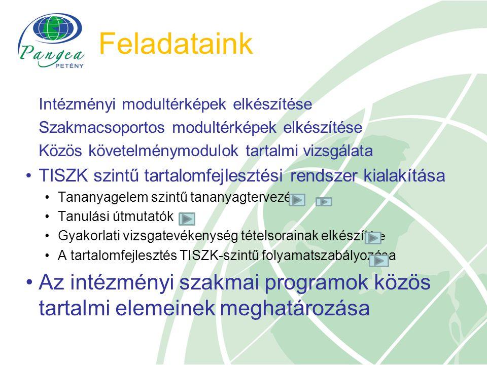 Feladataink Intézményi modultérképek elkészítése Szakmacsoportos modultérképek elkészítése Közös követelménymodulok tartalmi vizsgálata TISZK szintű tartalomfejlesztési rendszer kialakítása Tananyagelem szintű tananyagtervezés Tanulási útmutatók Gyakorlati vizsgatevékenység tételsorainak elkészít ése A tartalomfejlesztés TISZK-szintű folyamatszabályozása Az intézményi szakmai programok közös tartalmi elemeinek meghatározása