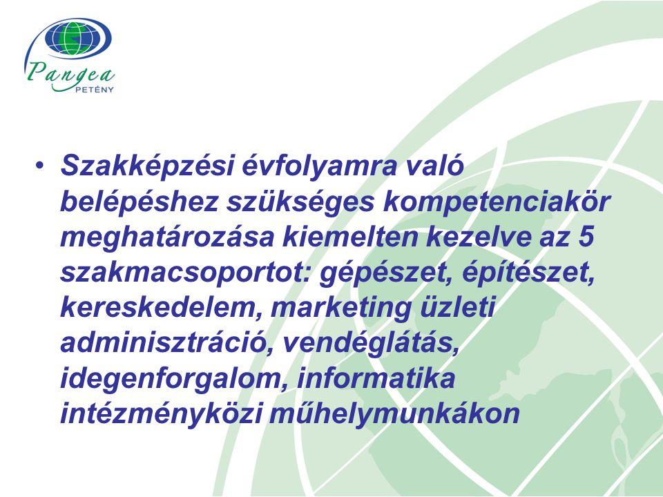 Szakképzési évfolyamra való belépéshez szükséges kompetenciakör meghatározása kiemelten kezelve az 5 szakmacsoportot: gépészet, építészet, kereskedelem, marketing üzleti adminisztráció, vendéglátás, idegenforgalom, informatika intézményközi műhelymunkákon