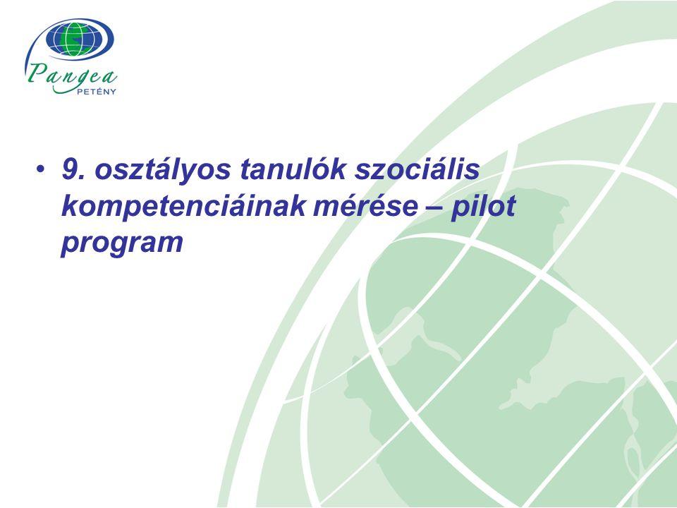 9. osztályos tanulók szociális kompetenciáinak mérése – pilot program