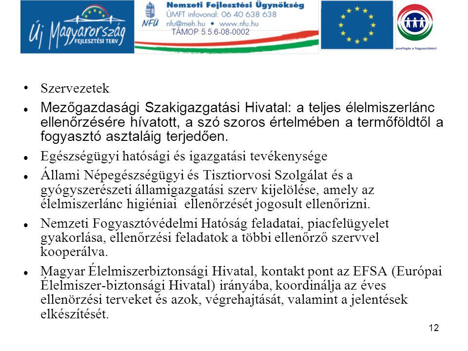 TÁMOP 5.5.6-08-0002 12 Szervezetek Mezőgazdasági Szakigazgatási Hivatal: a teljes élelmiszerlánc ellenőrzésére hívatott, a szó szoros értelmében a ter
