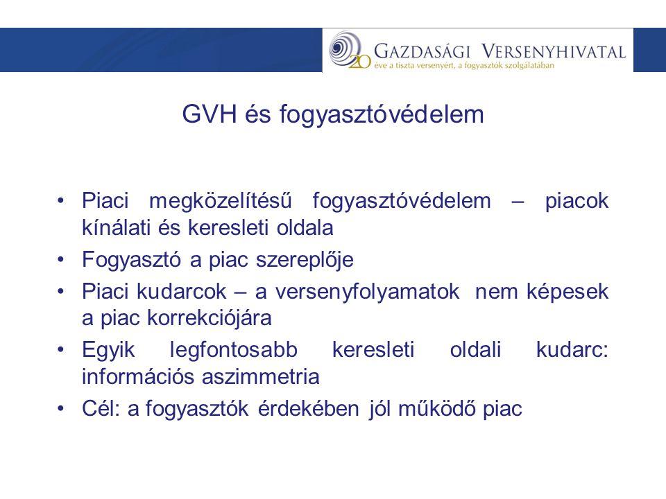 GVH és fogyasztóvédelem Állami beavatkozás: költséges és hosszadalmas Eszközök 1.Kínálati oldalon: vállalkozások magatartásának befolyásolása 2.Keresleti oldalon: fogyasztói tudatosság növelése 2011.