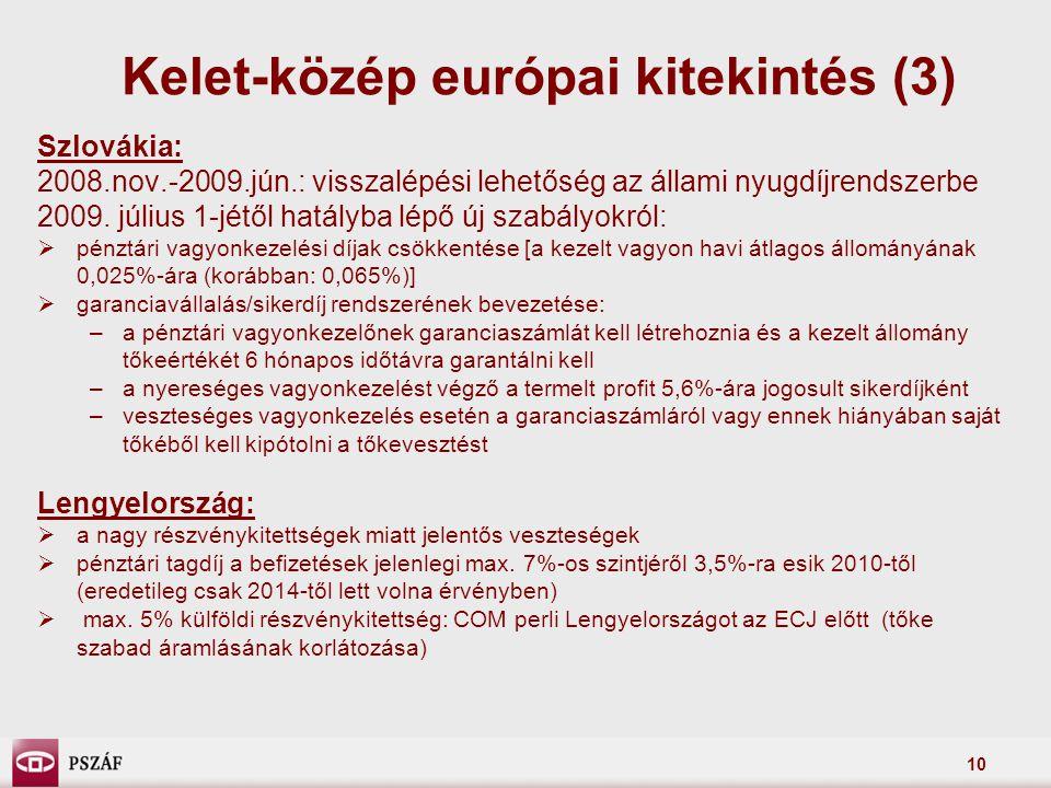 10 Kelet-közép európai kitekintés (3) Szlovákia: 2008.nov.-2009.jún.: visszalépési lehetőség az állami nyugdíjrendszerbe 2009. július 1-jétől hatályba