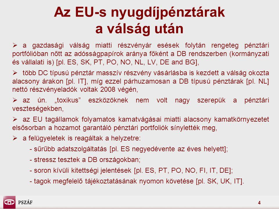 4 Az EU-s nyugdíjpénztárak a válság után  a gazdasági válság miatti részvényár esések folytán rengeteg pénztári portfólióban nőtt az adósságpapírok a