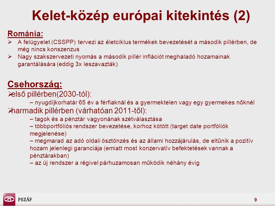 9 Kelet-közép európai kitekintés (2) Románia:  A felügyelet (CSSPP) tervezi az életciklus termékek bevezetését a második pillérben, de még nincs kons