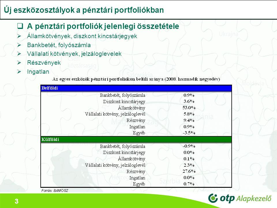 3 Új eszközosztályok a pénztári portfoliókban  A pénztári portfoliók jelenlegi összetétele  Államkötvények, diszkont kincstárjegyek  Bankbetét, fol