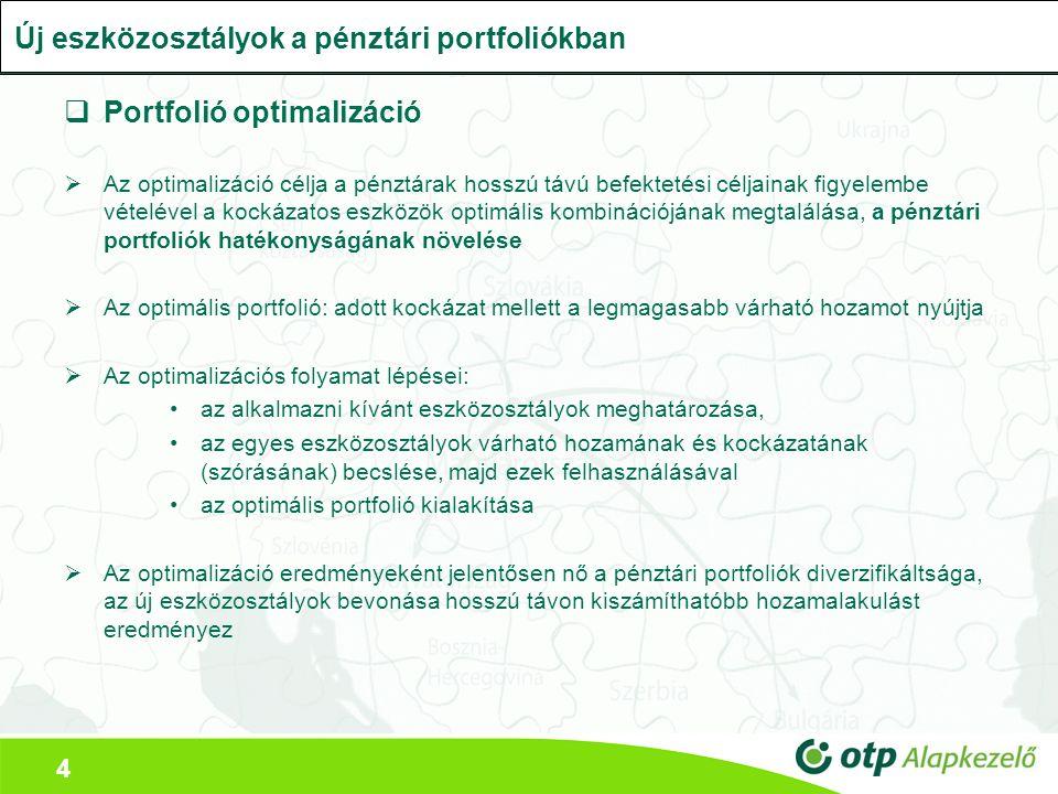 4 Új eszközosztályok a pénztári portfoliókban  Portfolió optimalizáció  Az optimalizáció célja a pénztárak hosszú távú befektetési céljainak figyele