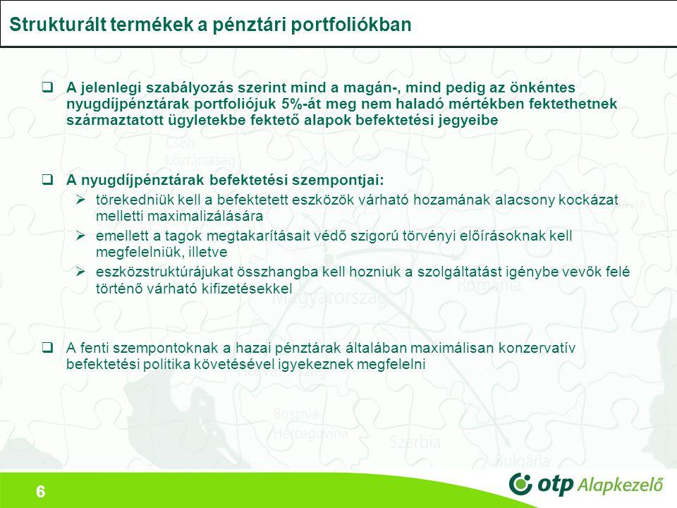 6 Strukturált termékek a pénztári portfoliókban  A jelenlegi szabályozás szerint mind a magán-, mind pedig az önkéntes nyugdíjpénztárak portfoliójuk