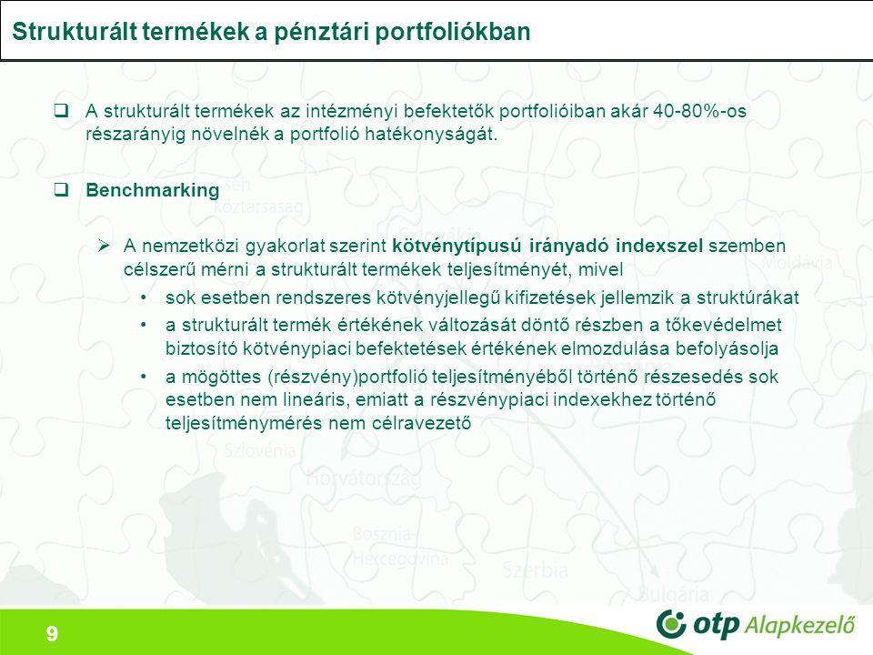 9  A strukturált termékek az intézményi befektetők portfolióiban akár 40-80%-os részarányig növelnék a portfolió hatékonyságát.  Benchmarking  A ne