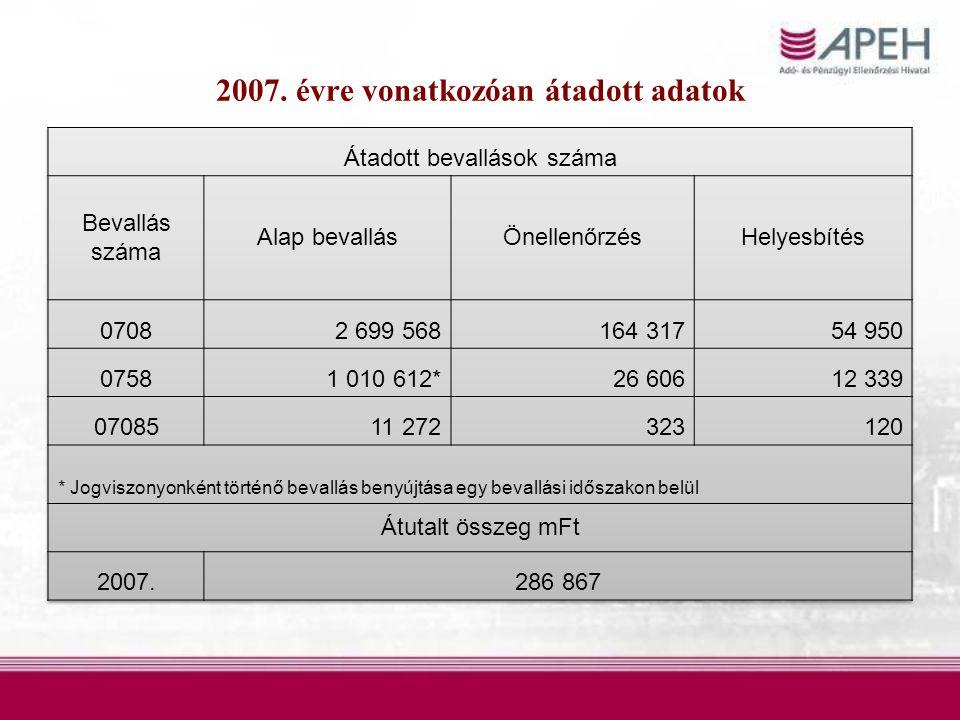 2007. évre vonatkozóan átadott adatok