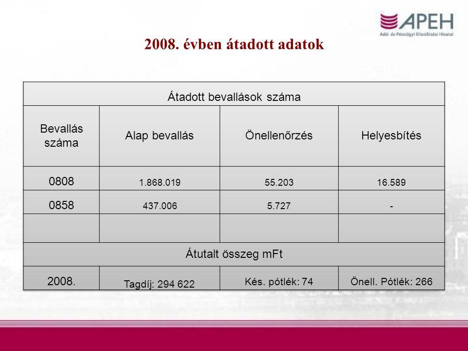 2008. évben átadott adatok