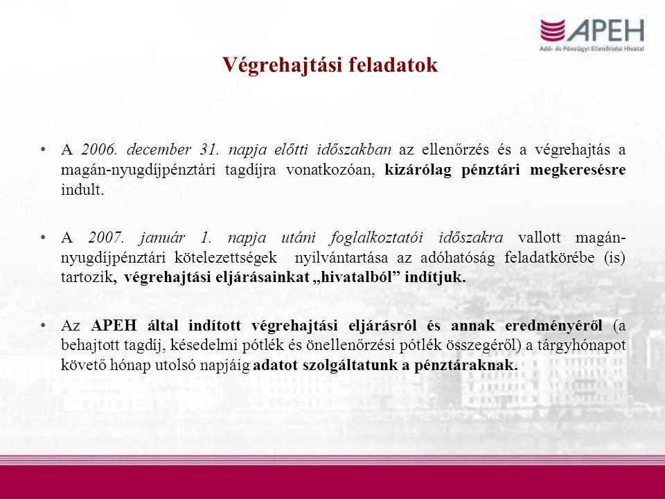Végrehajtási feladatok A 2006. december 31.