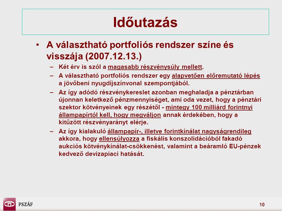 10 Időutazás A választható portfoliós rendszer színe és visszája (2007.12.13.) –Két érv is szól a magasabb részvénysúly mellett.