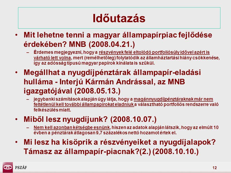 12 Időutazás Mit lehetne tenni a magyar állampapírpiac fejlődése érdekében.