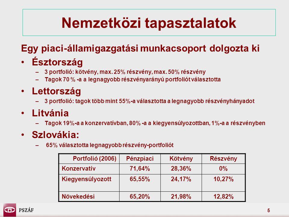 5 Nemzetközi tapasztalatok Egy piaci-államigazgatási munkacsoport dolgozta ki Észtország –3 portfolió: kötvény, max.