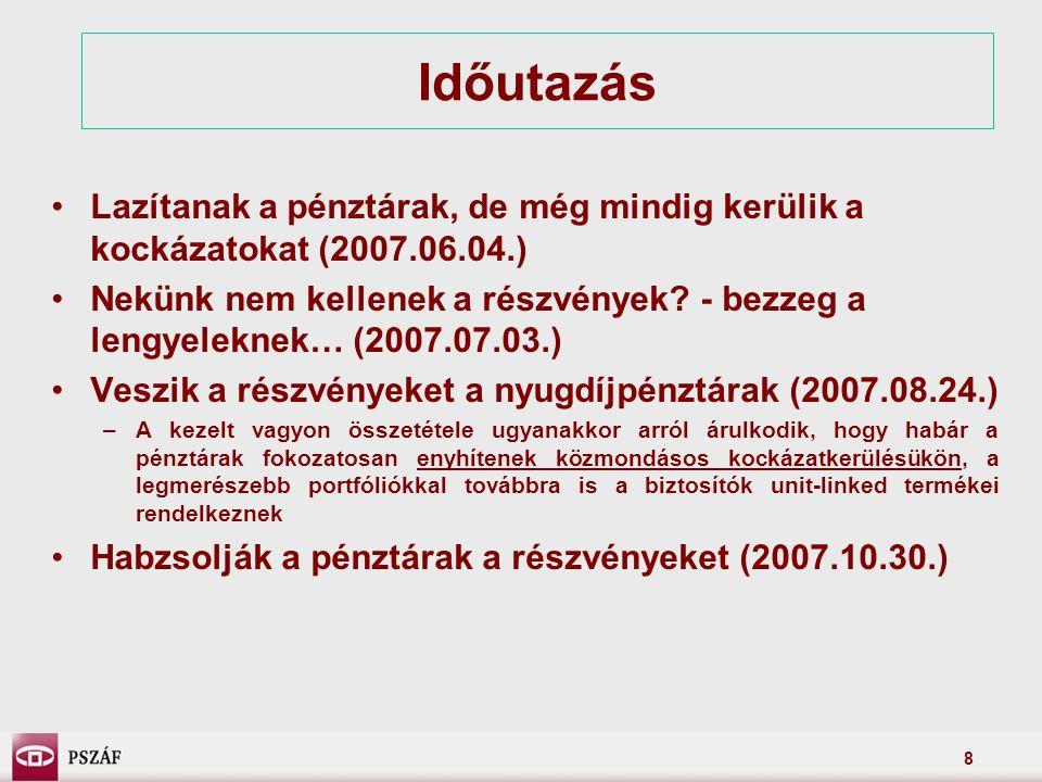 8 Időutazás Lazítanak a pénztárak, de még mindig kerülik a kockázatokat (2007.06.04.) Nekünk nem kellenek a részvények.