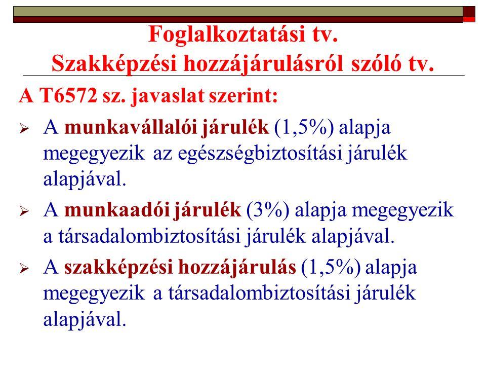 Foglalkoztatási tv. Szakképzési hozzájárulásról szóló tv.