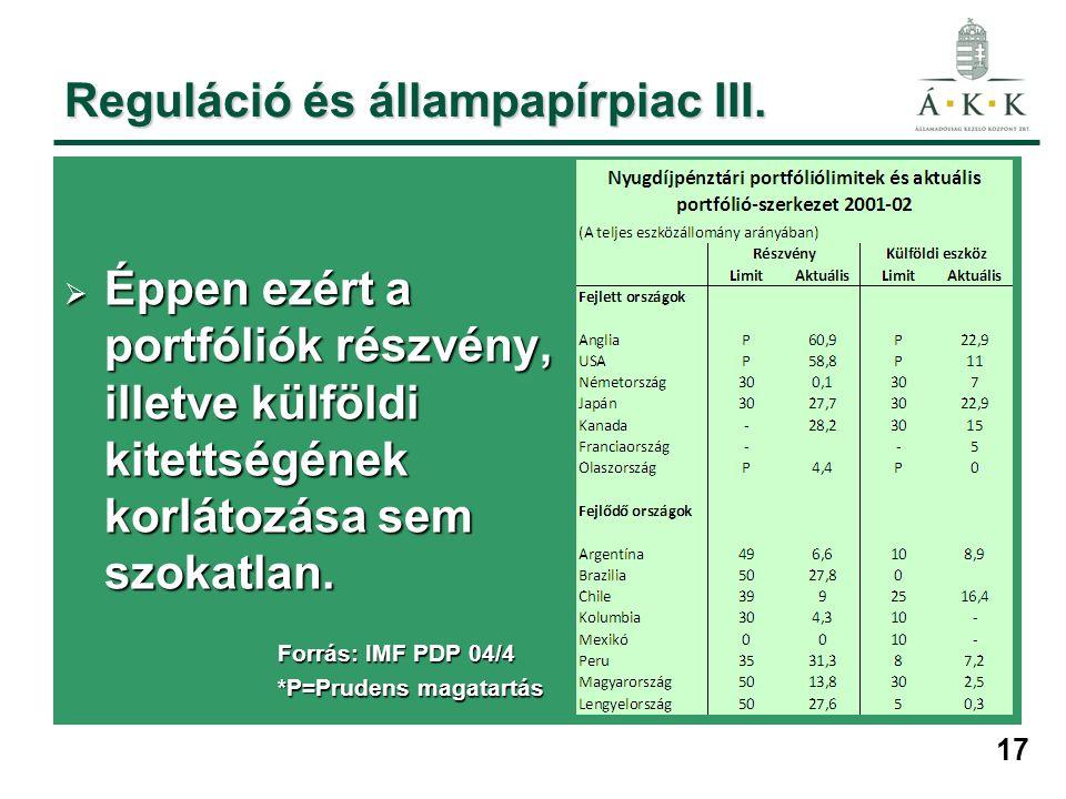 17 Reguláció és állampapírpiac III.