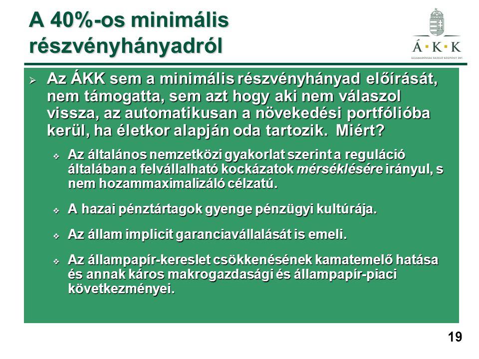 19 A 40%-os minimális részvényhányadról  Az ÁKK sem a minimális részvényhányad előírását, nem támogatta, sem azt hogy aki nem válaszol vissza, az aut